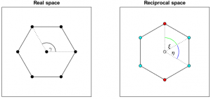 real_reciprocal_hexagons